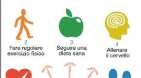 Intervista a Gabriella Salvini Porro – Presidente della Federazione Alzheimer Italia